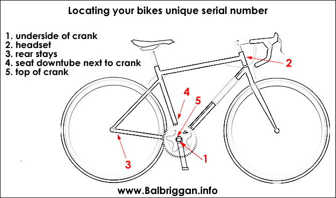 locating_your_bikes_serial_number