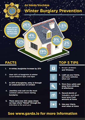 winter burglary prevention